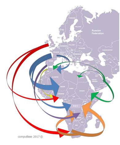 Les flux de business en provenance d'EMEA vers l'Afrique